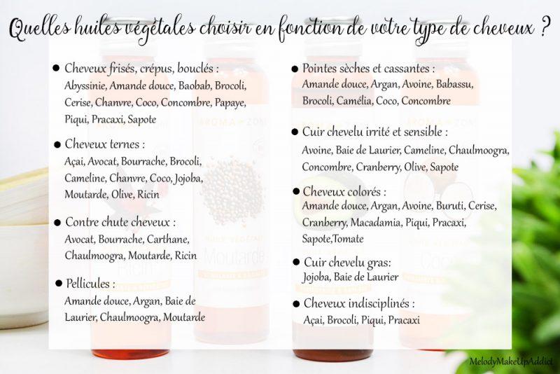 huiles végétales en fonctione type de cheveux